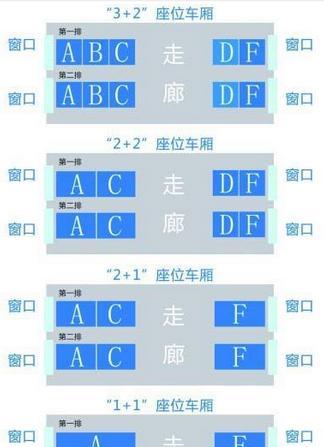 G字頭高鐵座位號分布圖(一二等座分布圖) - 深圳本地寶