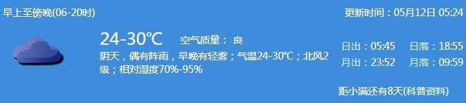 2020年5月12日深圳天氣陰天偶有陣雨- 深圳本地寶