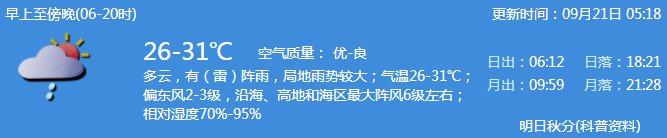 2020年9月21日深圳天氣多云有陣雨- 深圳本地寶