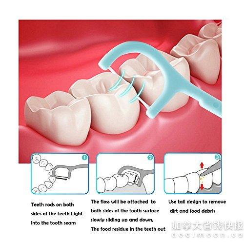 看牙醫實用英文 | 洗牙,補牙,植牙,口腔潰瘍英文詞匯大全,常用英語對話-加拿大省錢快報 Dealmoon.ca 攻略