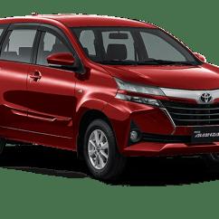 Harga Grand New Avanza Makassar Ukuran Ban All Kijang Innova Daftar Toyota Bulan February 2019 Rajamobil Com