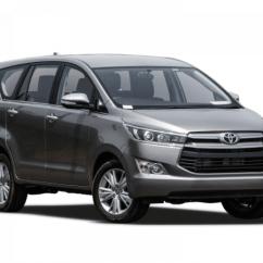 All New Kijang Innova 2.4 G At Diesel Grand Avanza Pakai Premium Toyota Crysta Price In India Specs Review Pics Mileage Images