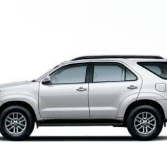 Interior All New Camry 2016 Harga Agya Trd Toyota Fortuner Photos, Interior, Exterior Car Images ...