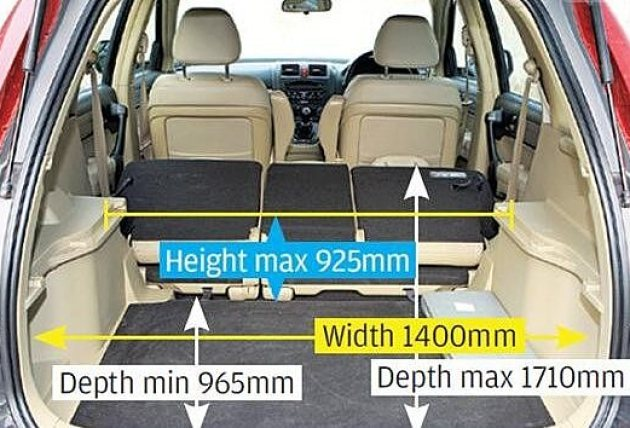 2008 crv interior dimensions