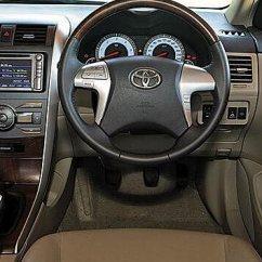 New Corolla Altis Video Grand Avanza Terbaru Toyota Vs Volkswagen Jetta - Carwale