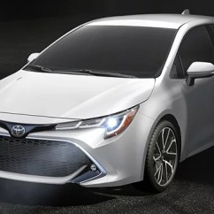 All New Corolla Altis 2019 Grand Avanza 1.3 G M/t Basic 2018 Generation Hatchback To Debut At York Carwale