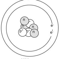 Bohr Diagram For Lithium Ronk Phase Converter Wiring General Chemistry Atomic Models Ionization Energy And Wavelength Model Of By Thebiologyprimer Cc0