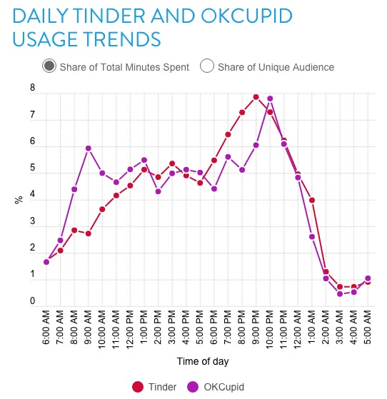 best time diagram 04 gsxr 600 wiring this is the to use tinder okcupid for using and