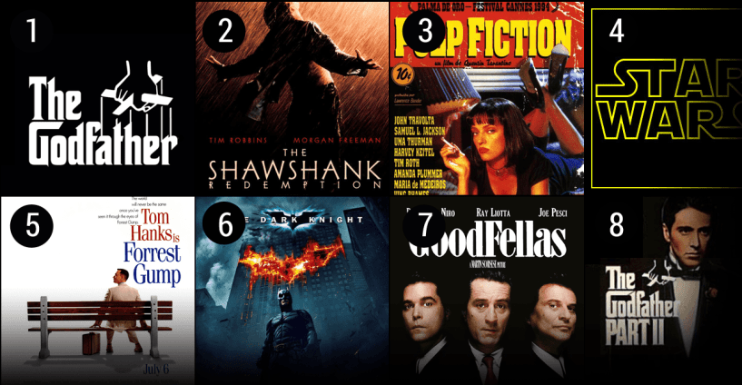 Best Movies of All Time List of Greatest Films Ever