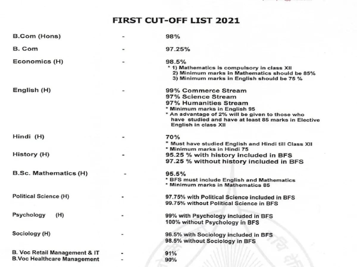 JMC Cut off List 2021: B.Com (Hons.) soars to 98%