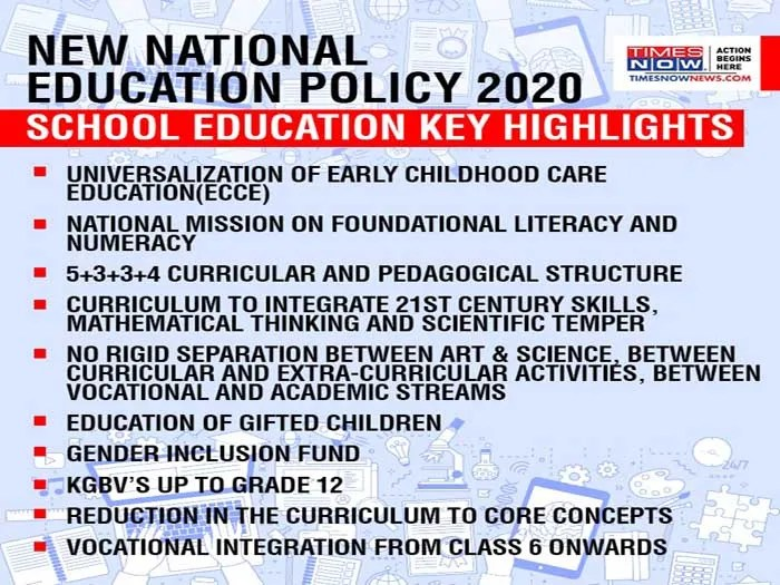 New Education Policy 2020: From Single Higher Education Regulator ...