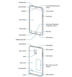 getting started device layout headset jack proximity light gesture led indicator sensor speaker front [ 1785 x 2525 Pixel ]