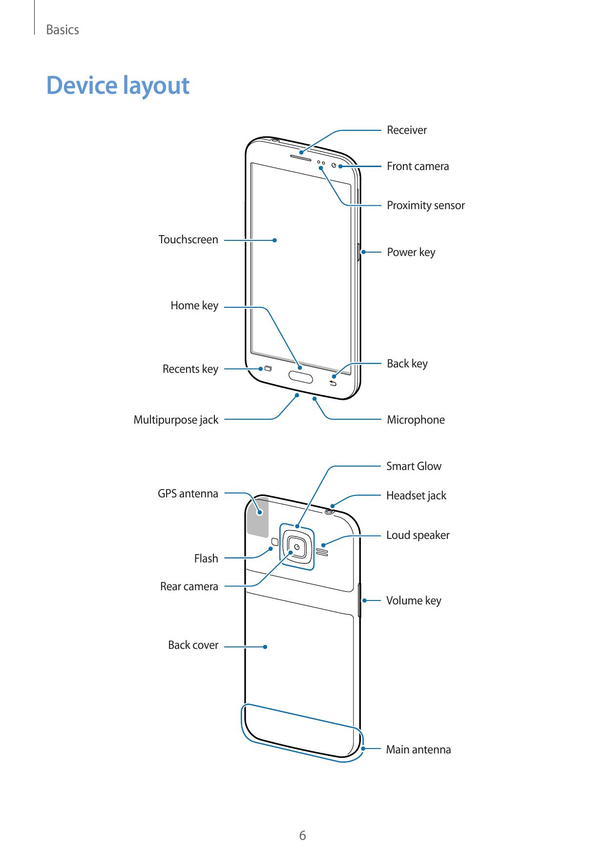Samsung convoy 2 user manual