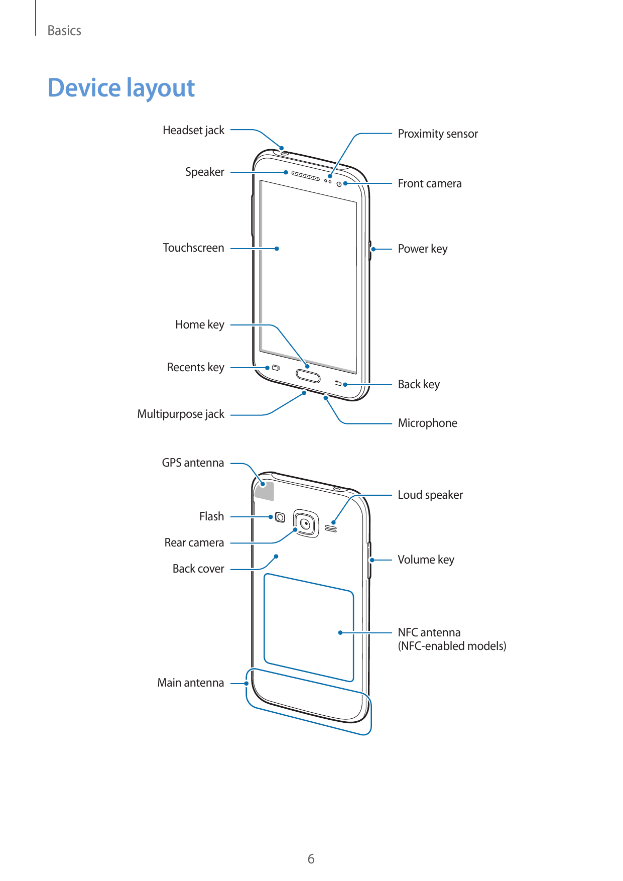Samsung Galaxy 5 Phone Manual