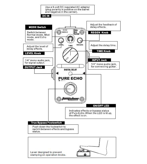 AROMA APE-3 PURE ECHO Digital Delay Effect Pedal Guitar