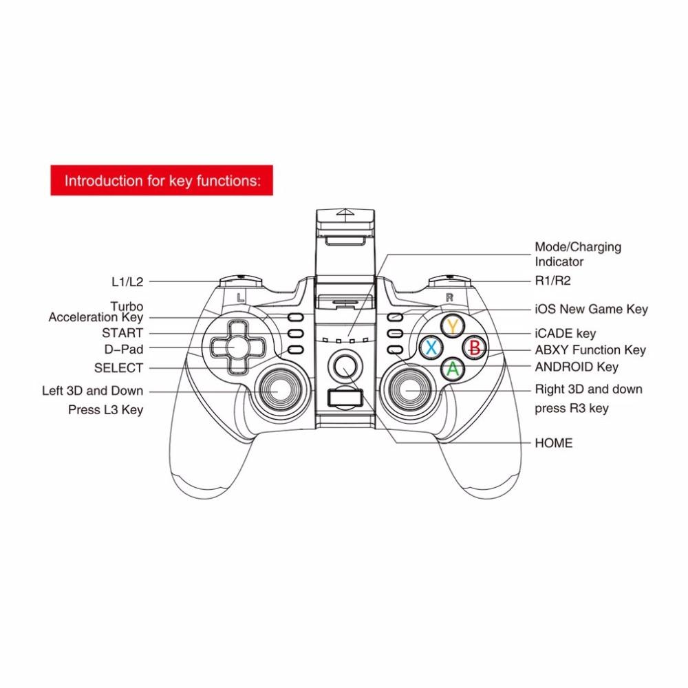 iPega 9077 2.4G Wireless bluetooth Gamepad Game Controller