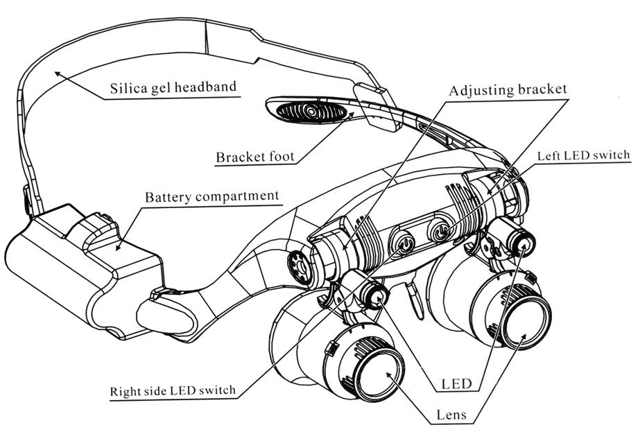 Portable Head Wearing Magnifying Glass 10X 15X 20X 25X LED