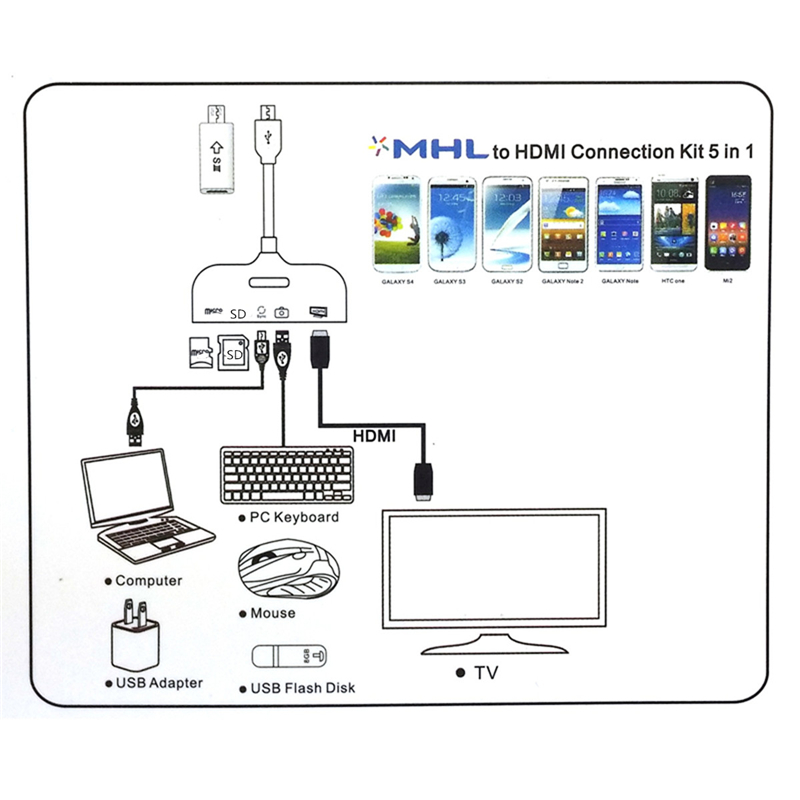 New 5in1 Micro USB MHL To HDMI HDTV SD USB OTG Card Reader