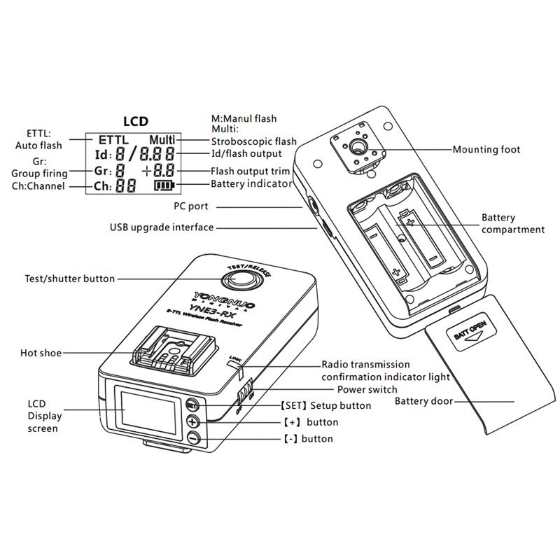 Yongnuo E-TTL YNE3-RX Wireless Remote Flash Receiver For