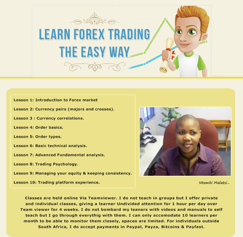 learn forex trading online