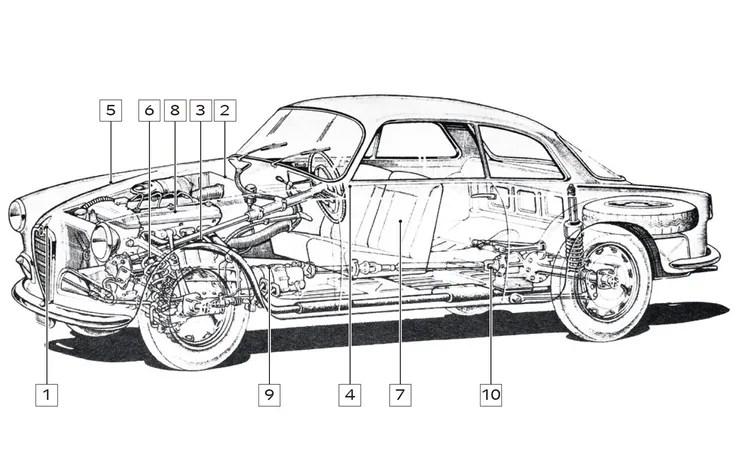 Alfa Romeo Giulietta Sprint Veloce Kaufberatung