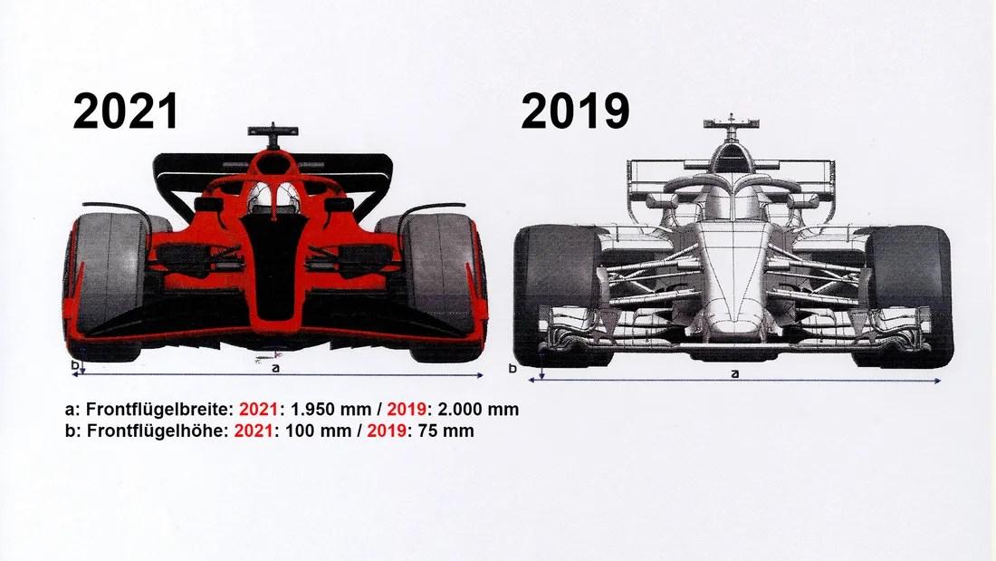 abmessungen der 2021er f1 autos auto