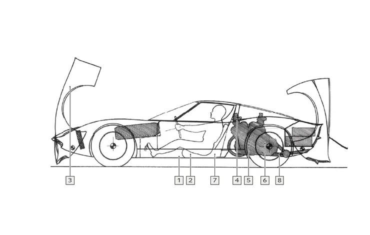 Lamborghini Miura Kaufberatung: Traumwagen mit