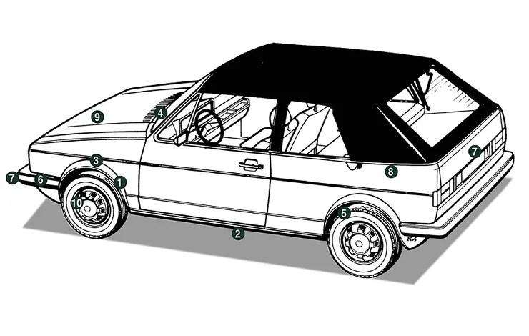 Kaufberatung: VW Golf I Cabriolet: Erdbeerkörbchen im