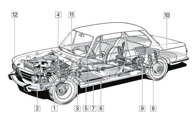 BMW 2002 tii Kaufberatung: Die Krönung der 02-Sauger