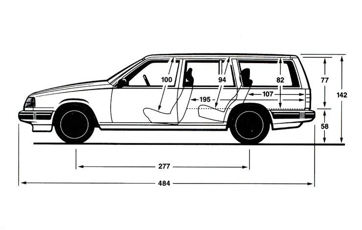 Kaufberatung Volvo 740/760/940/960: Der große Schwede