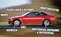 Gebrauchte Sportwagen - auto motor und sport