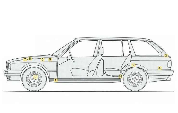 BMW E30 Touring in der Kaufberatung: Dreier mit großer