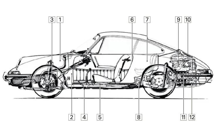 Porsche 911 Kaufberatung: Die Problemzonen der Sportwagen