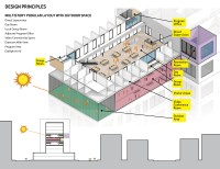 Design concept replaces Rikers jail with community-based ...