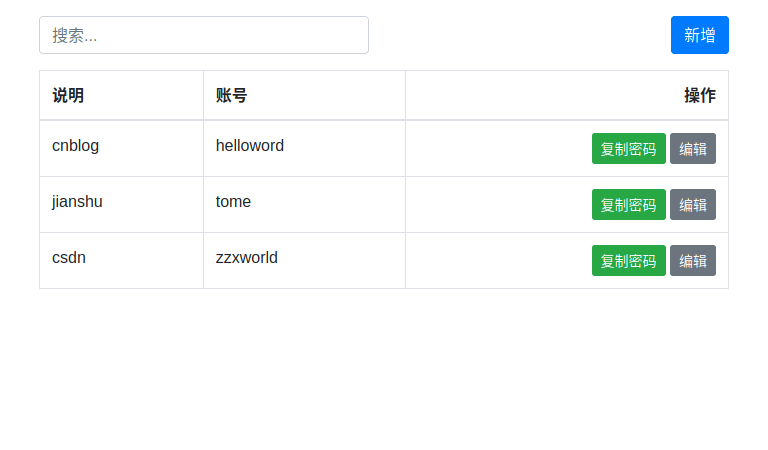 PHP code farmer go language password this project