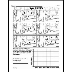 Free Fifth Grade Math Word Problems PDF Worksheets
