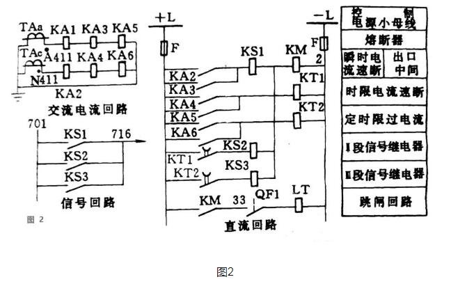 Protection mode of transmission line relay protection of