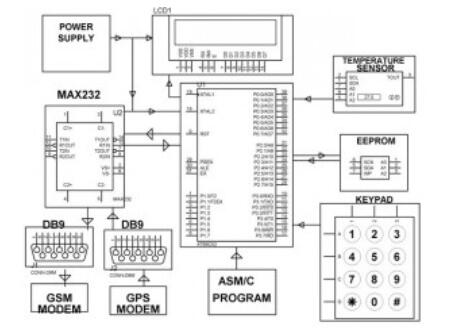 Application of 8051 single chip microcomputer in robot
