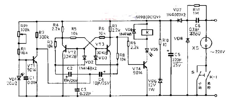 The schematic diagram of the optical control switch