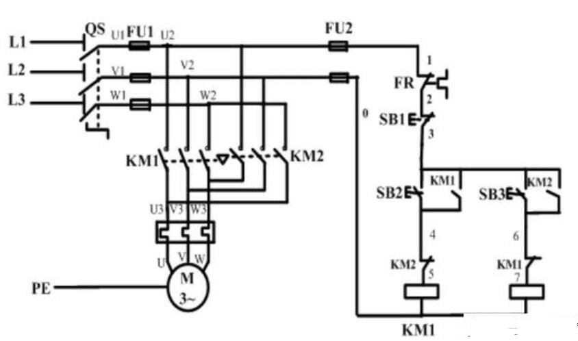 Forward and reverse connection diagram of motor
