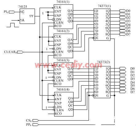 Design of 8-channel pulse counting system based on acexik