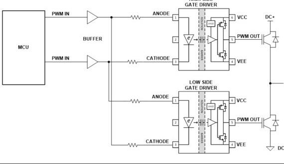 Application of 200-480 VAC driver three phase inverter