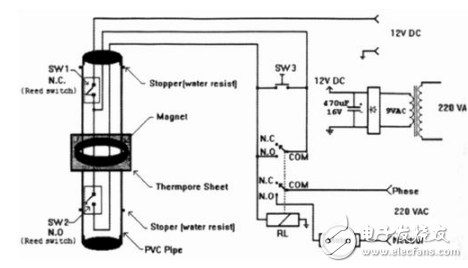 High and low water level control circuit diagram