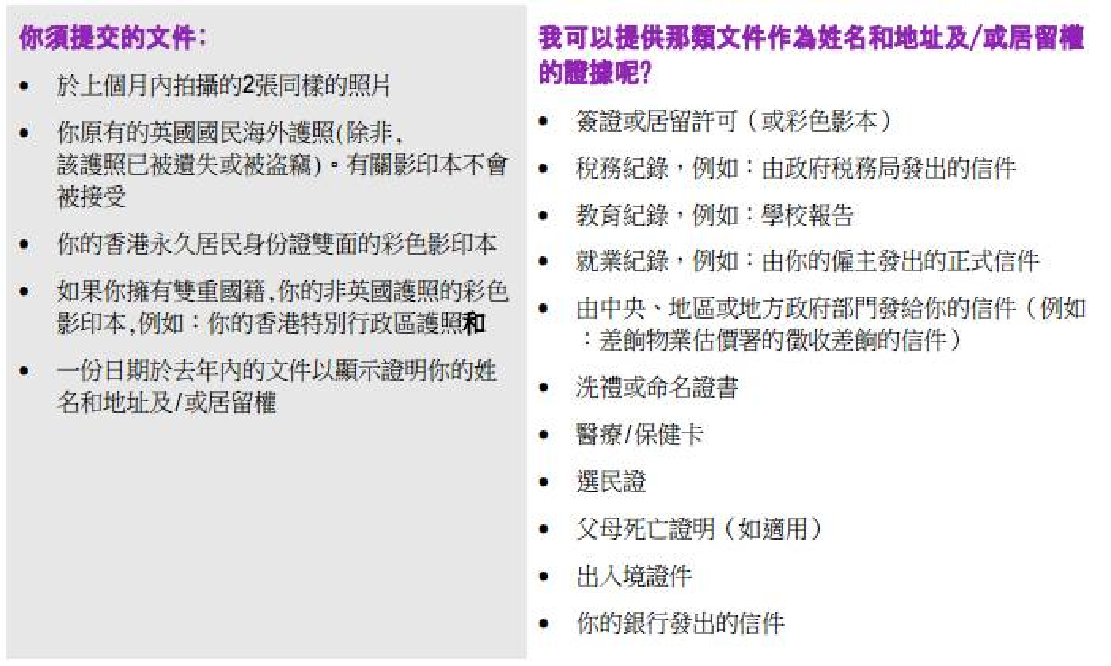 過期十幾年,仍可 續領BNO ?(2017更新版) – GOtrip.hk
