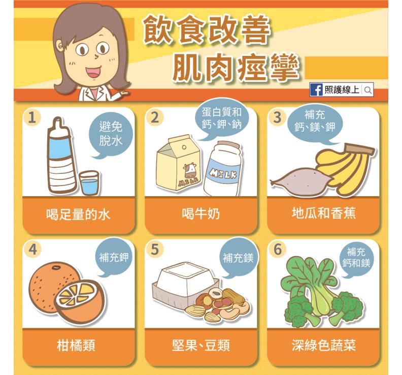 最怕睡到一半腳抽筋!除了吃香蕉之外還能怎麼緩解? | 照護線上 | 健康遠見 - 對身體好!