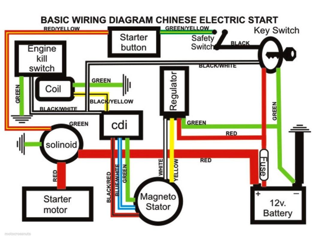 125cc atv wiring