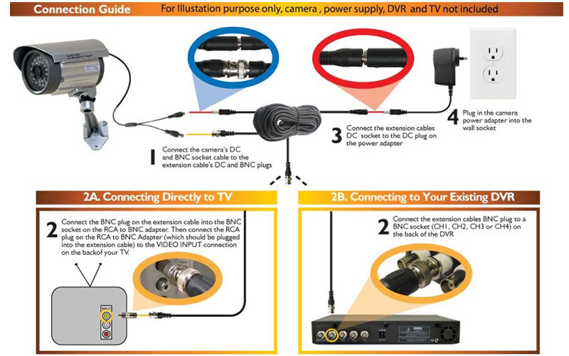 security cam wiring diagrams control cables wiring diagram