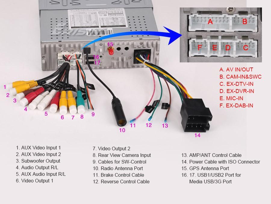 xtrons pf81mtv wiring diagram 1998 ford explorer xlt radio double din 32 images es1088m e21 detachable 1 car dvd player bluetooth cd gps sat nav 3g