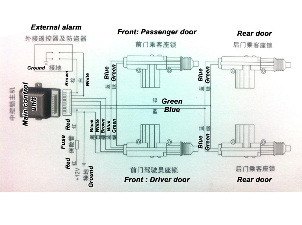 Security Alarm System Thailand