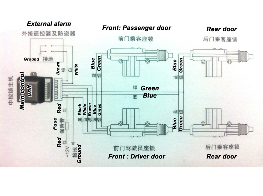 universal keyless entry wiring diagram isspro pyrometer central door & power window output car alarm and remote lock sc 1 st ...